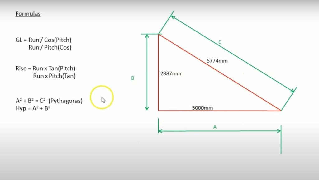 pitched roof calculations in degrees